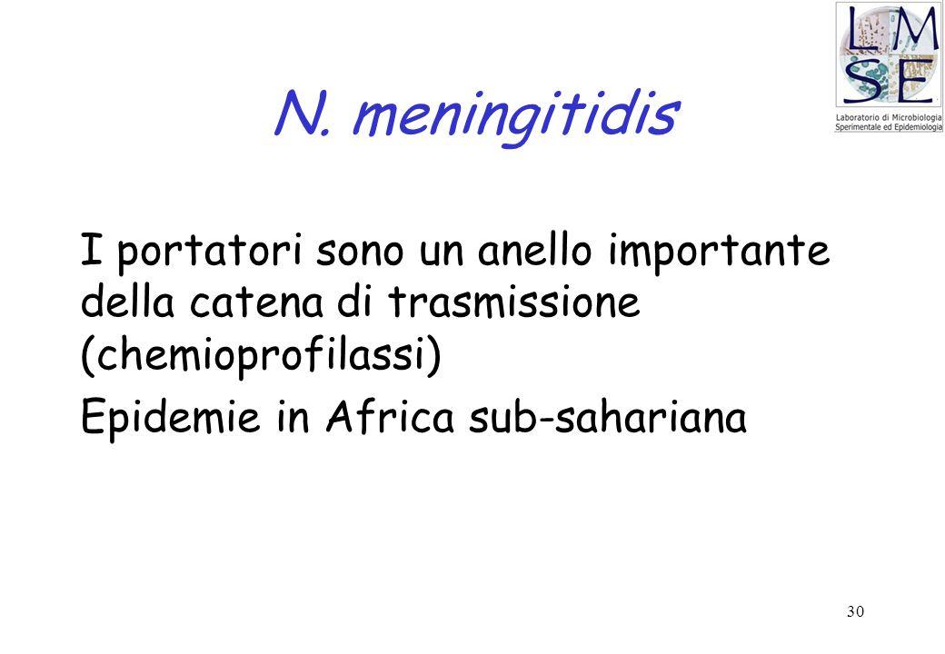N. meningitidis I portatori sono un anello importante della catena di trasmissione (chemioprofilassi)