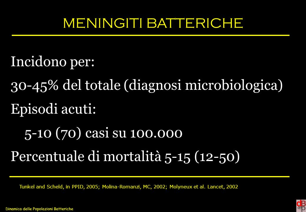 30-45% del totale (diagnosi microbiologica) Episodi acuti: