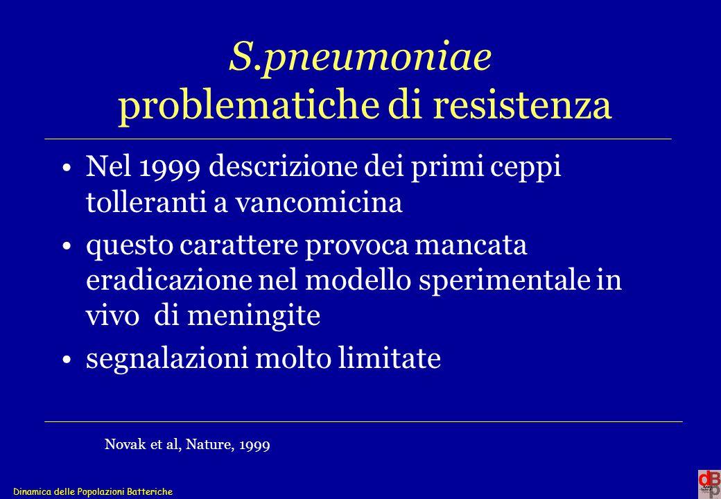 S.pneumoniae problematiche di resistenza