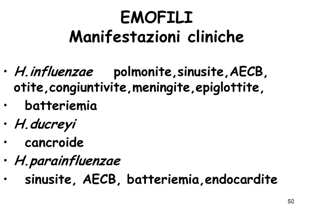 EMOFILI Manifestazioni cliniche