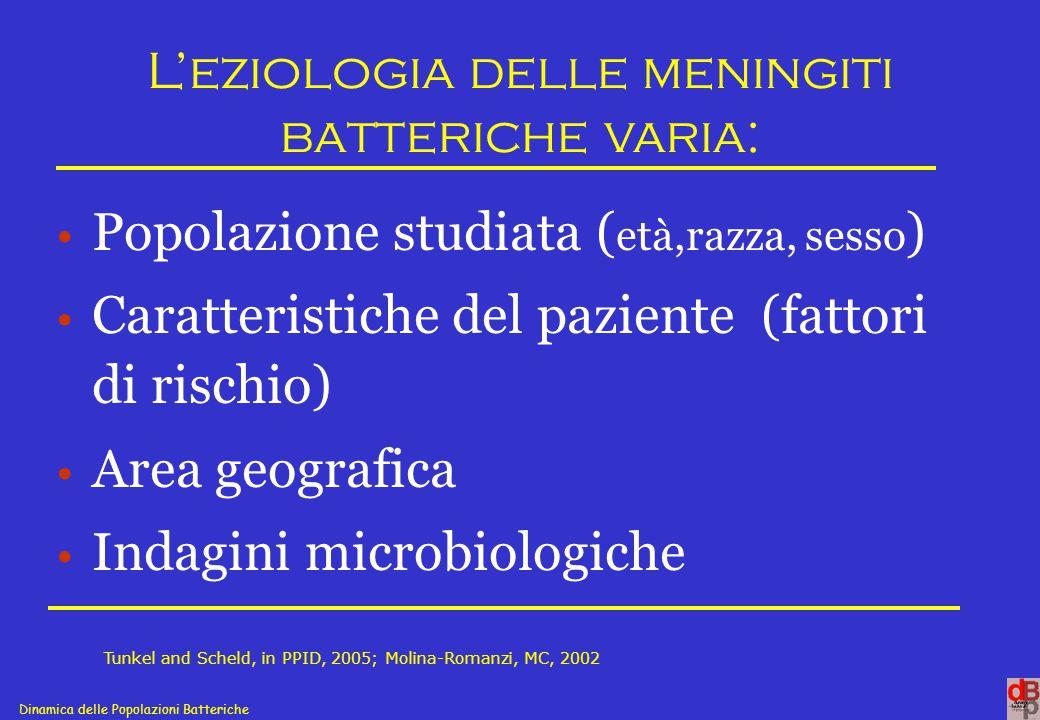 L'eziologia delle meningiti batteriche varia: