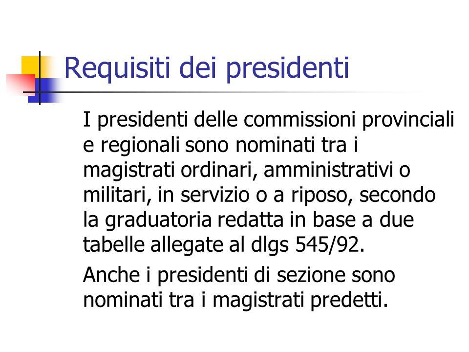 Requisiti dei presidenti