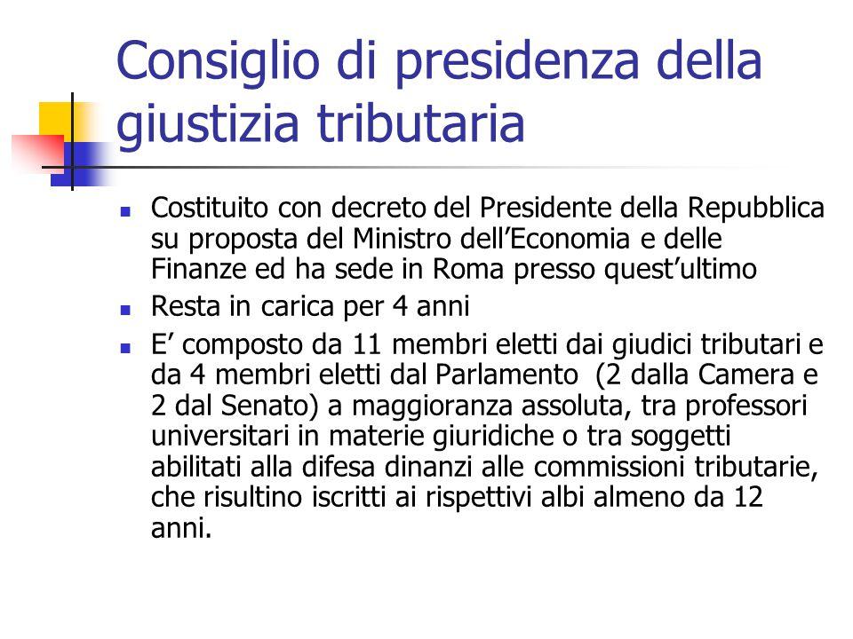 Consiglio di presidenza della giustizia tributaria