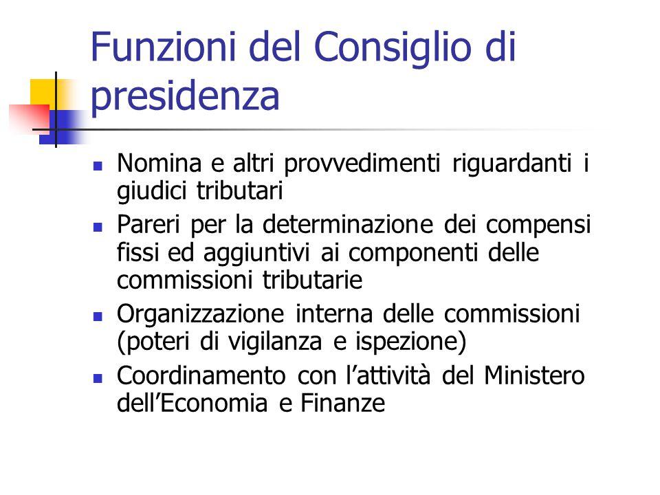 Funzioni del Consiglio di presidenza