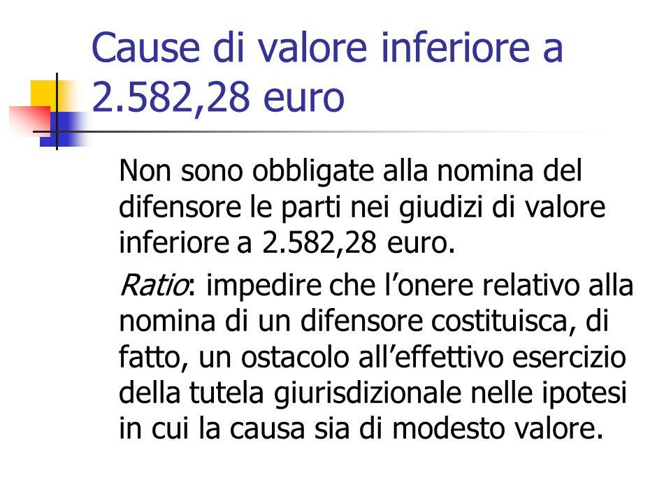 Cause di valore inferiore a 2.582,28 euro