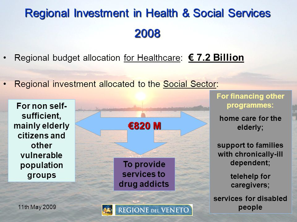 Regional Investment in Health & Social Services 2008