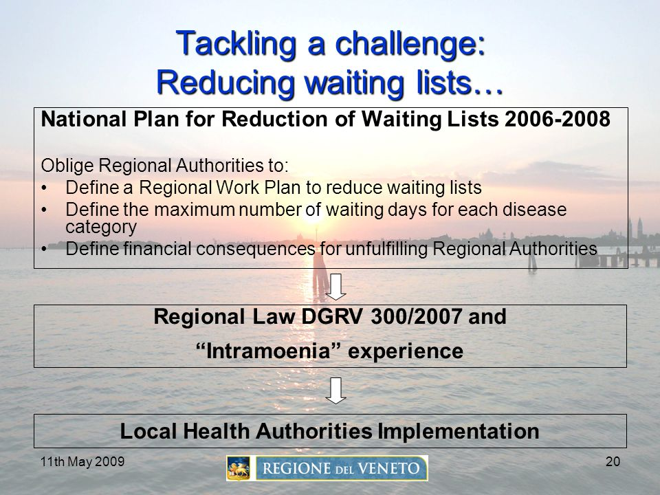 Tackling a challenge: Reducing waiting lists…