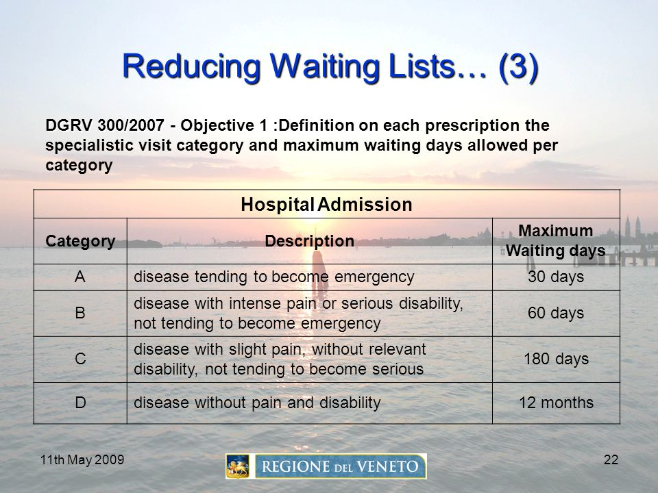 Reducing Waiting Lists… (3)