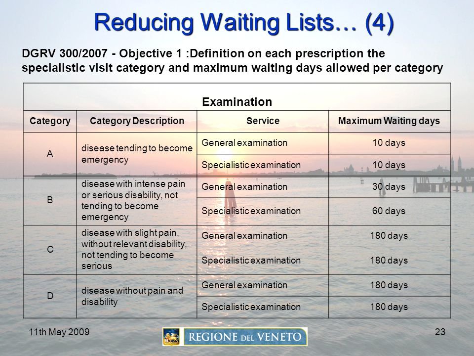 Reducing Waiting Lists… (4)