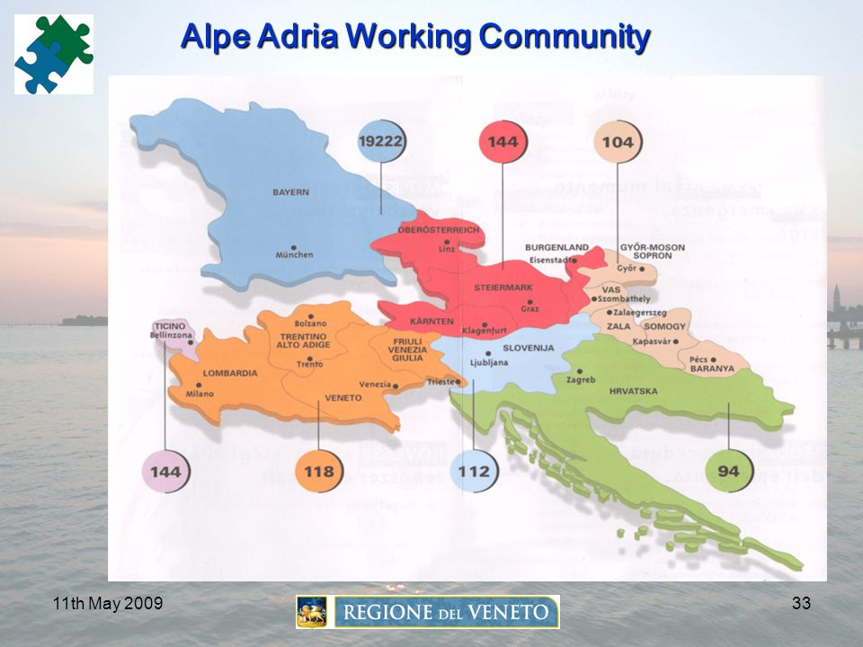 Alpe Adria Working Community