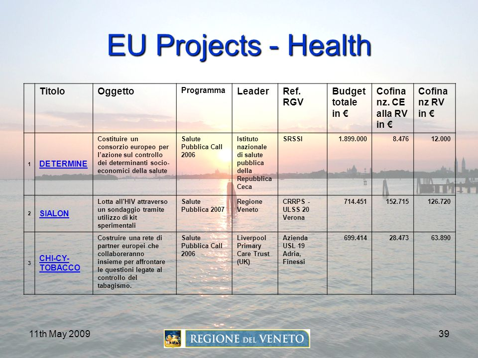 EU Projects - Health Titolo Oggetto Leader Ref. RGV Budget totale in €