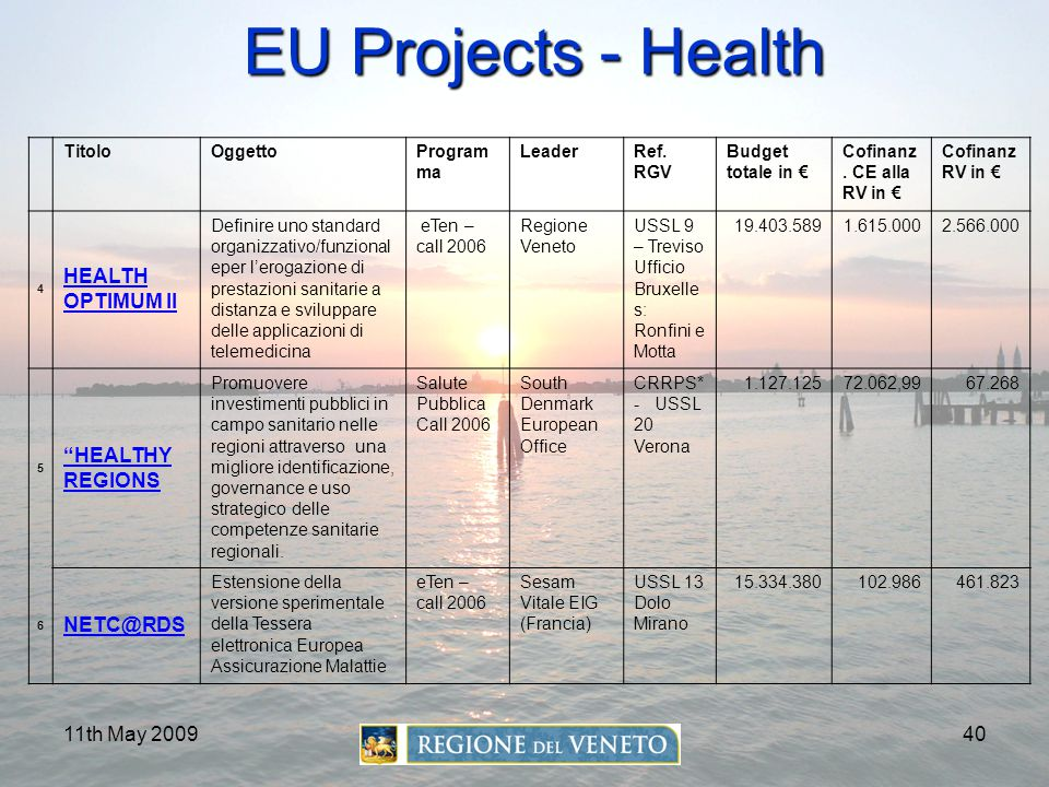 EU Projects - Health HEALTH OPTIMUM II HEALTHY REGIONS NETC@RDS