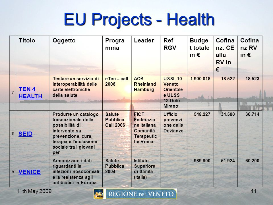 EU Projects - Health Titolo Oggetto Programma Leader Ref RGV