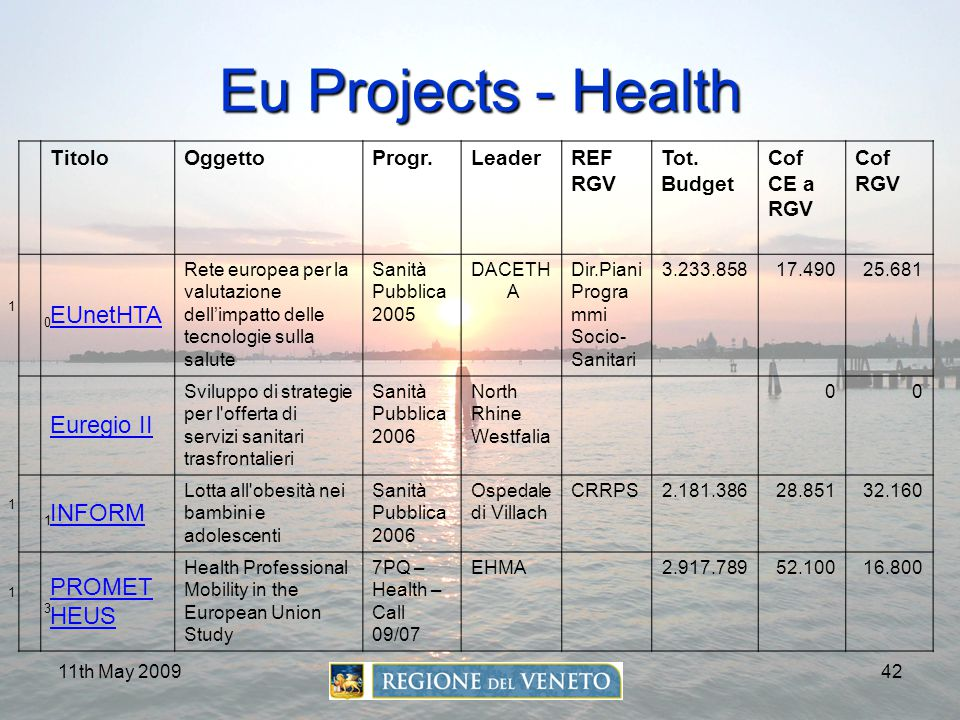 Eu Projects - Health EUnetHTA Euregio II INFORM PROMETHEUS Titolo