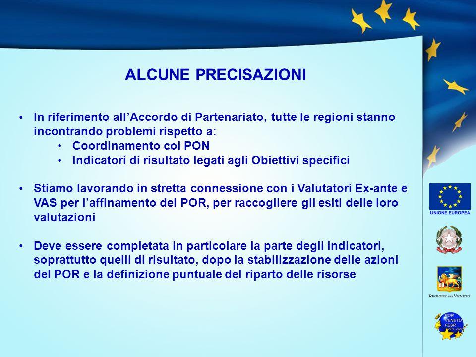 ALCUNE PRECISAZIONI In riferimento all'Accordo di Partenariato, tutte le regioni stanno incontrando problemi rispetto a: