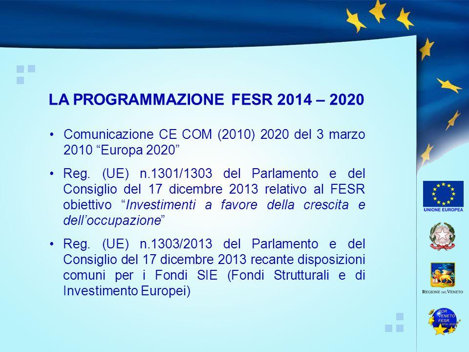 LA PROGRAMMAZIONE FESR 2014 – 2020