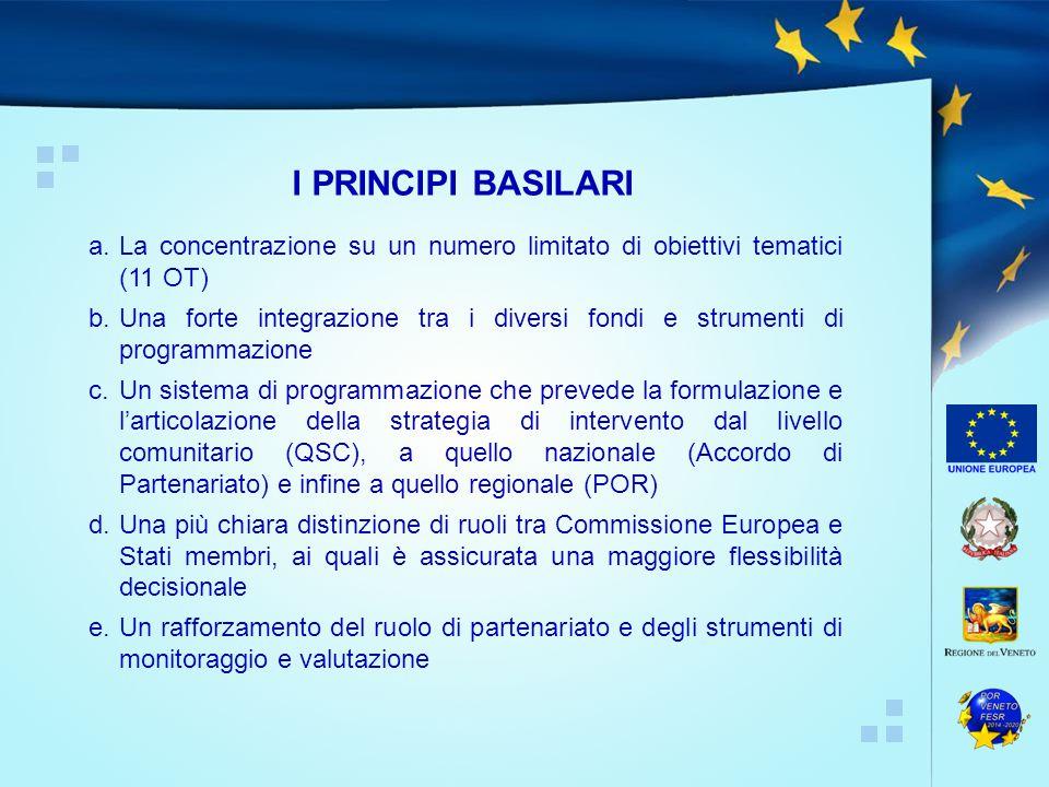 I PRINCIPI BASILARI a. La concentrazione su un numero limitato di obiettivi tematici (11 OT)