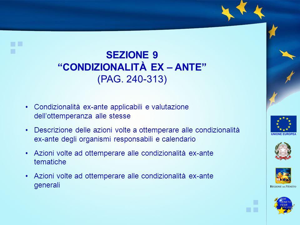 CONDIZIONALITÀ EX – ANTE
