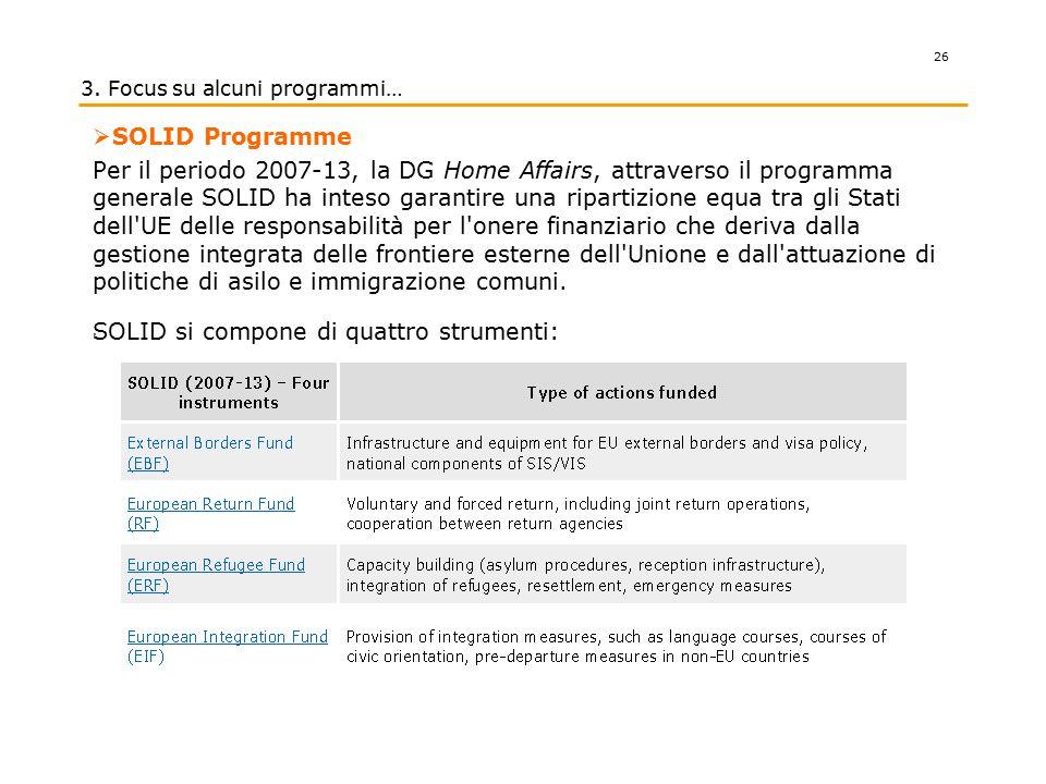 SOLID si compone di quattro strumenti: