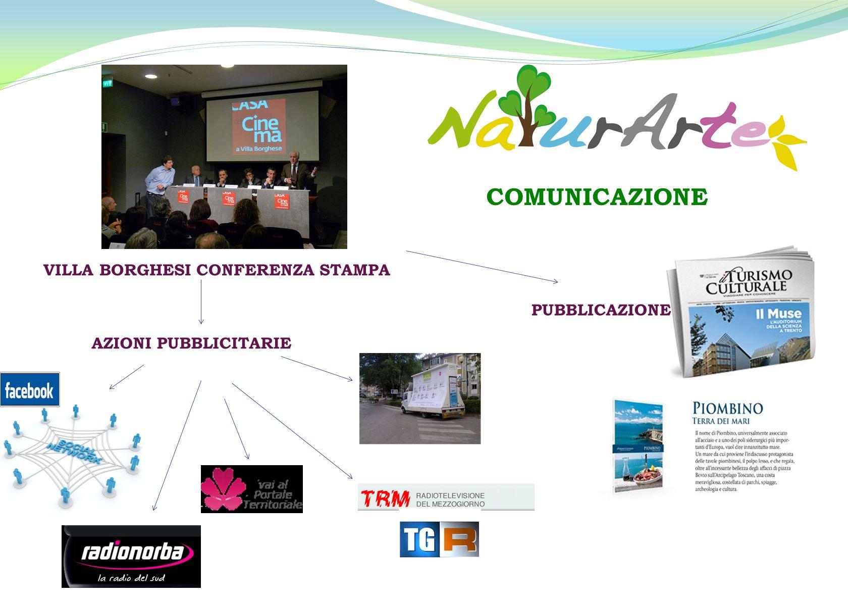 COMUNICAZIONE VILLA BORGHESI CONFERENZA STAMPA PUBBLICAZIONE