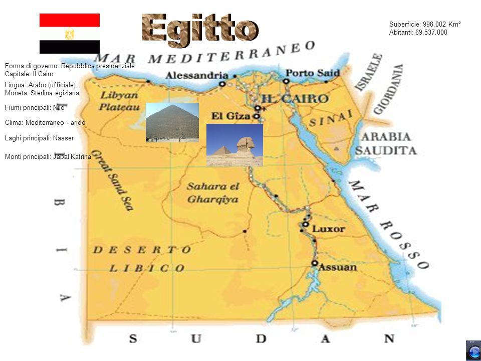 Egitto Superficie: 998.002 Km² Abitanti: 69.537.000