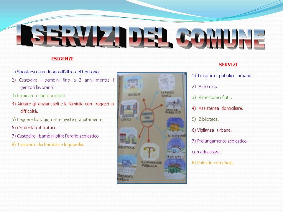I SERVIZI DEL COMUNE ESIGENZE SERVIZI