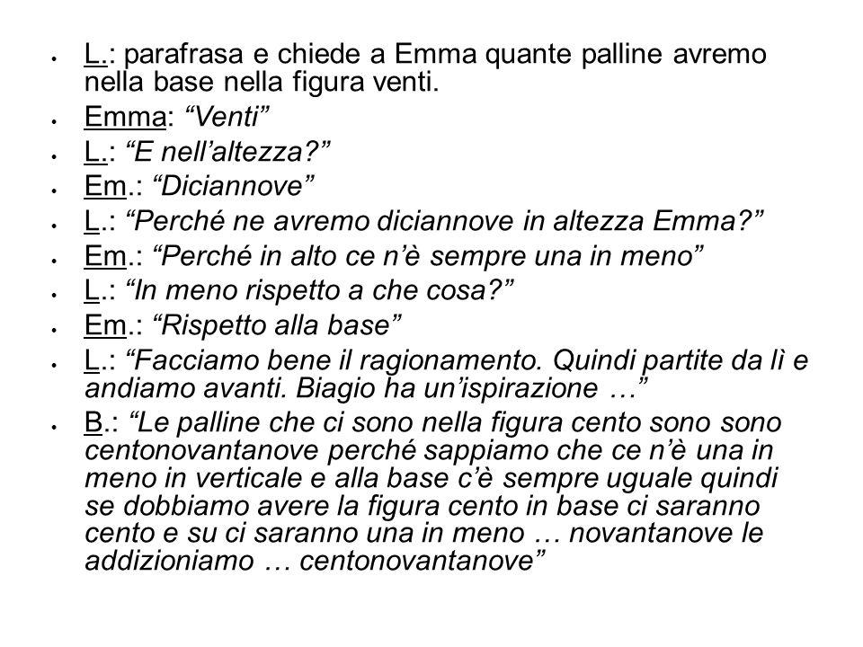L.: parafrasa e chiede a Emma quante palline avremo nella base nella figura venti.