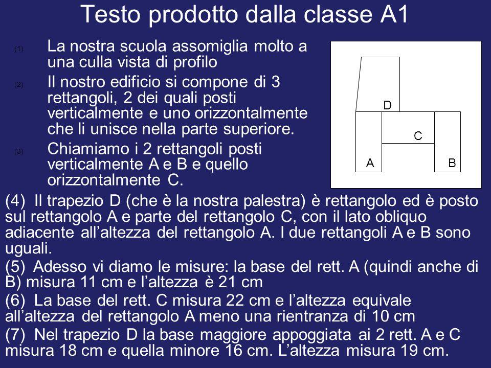 Testo prodotto dalla classe A1
