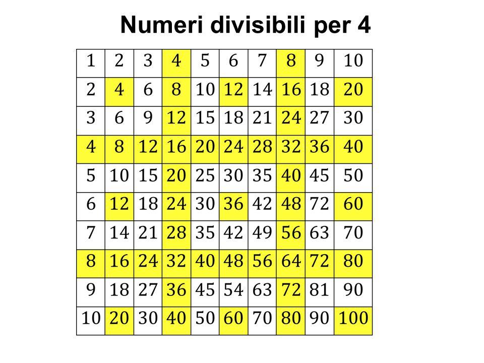 Numeri divisibili per 4