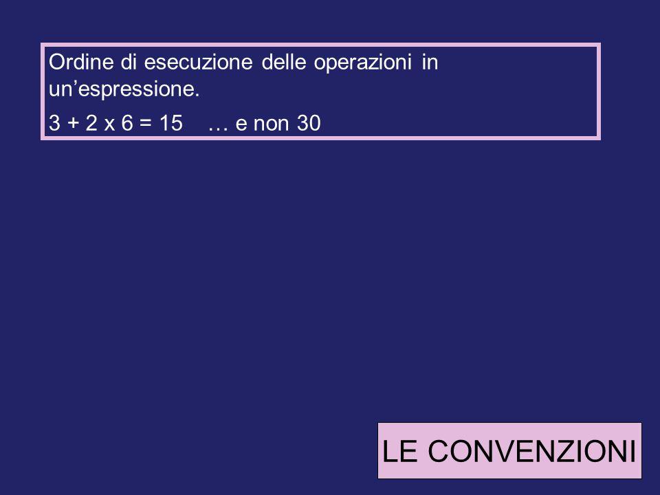 Ordine di esecuzione delle operazioni in un'espressione.
