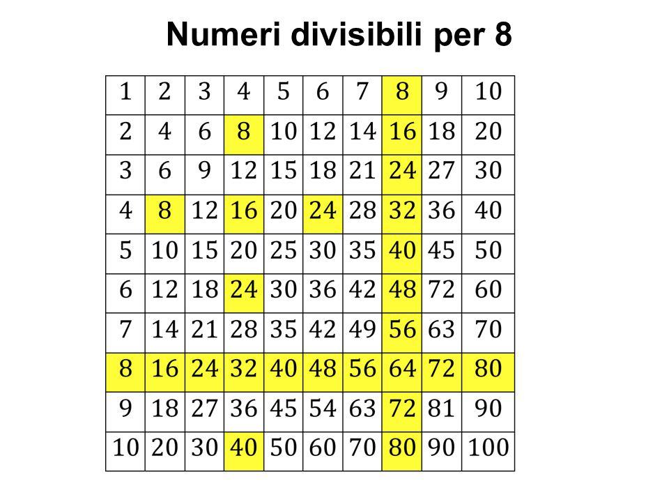 Numeri divisibili per 8