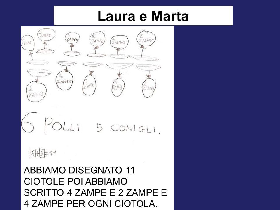 Laura e Marta ABBIAMO DISEGNATO 11 CIOTOLE POI ABBIAMO SCRITTO 4 ZAMPE E 2 ZAMPE E 4 ZAMPE PER OGNI CIOTOLA.