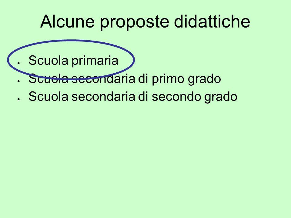 Alcune proposte didattiche