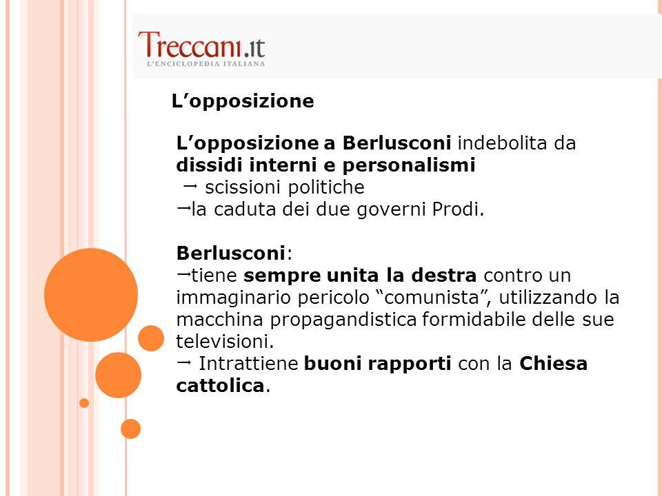 L'opposizione L'opposizione a Berlusconi indebolita da dissidi interni e personalismi.  scissioni politiche.