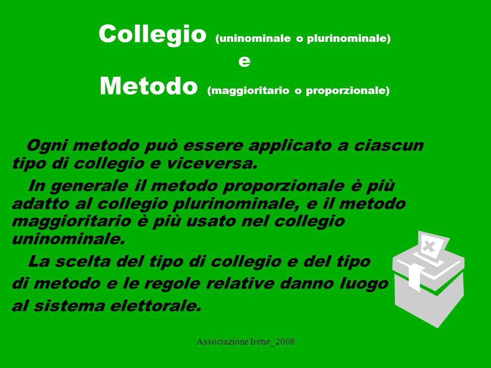 Collegio (uninominale o plurinominale) e Metodo (maggioritario o proporzionale)
