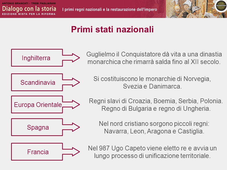 Primi stati nazionali Guglielmo il Conquistatore dà vita a una dinastia monarchica che rimarrà salda fino al XII secolo.