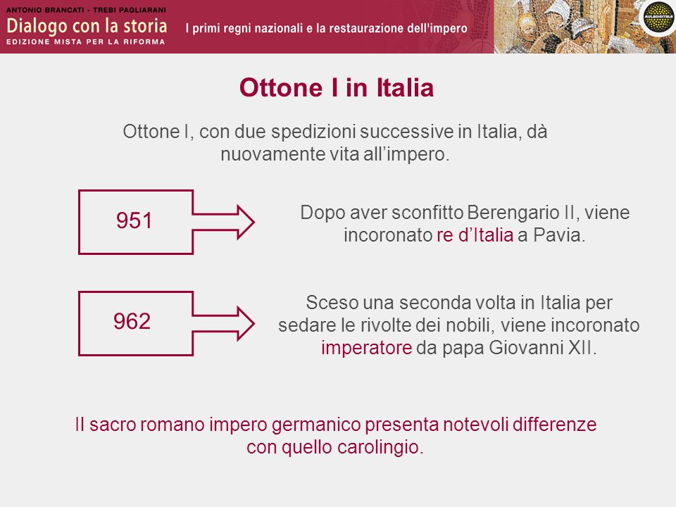 Ottone I in Italia Ottone I, con due spedizioni successive in Italia, dà nuovamente vita all'impero.