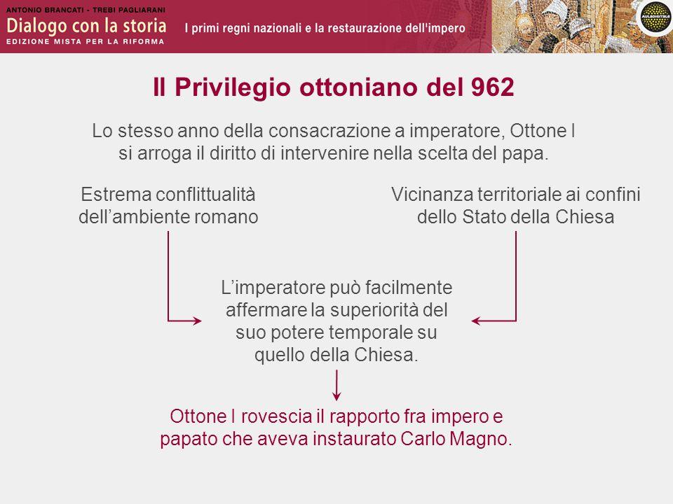 Il Privilegio ottoniano del 962