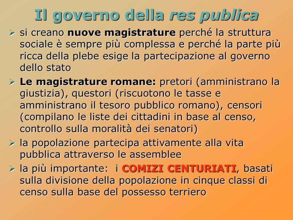 Il governo della res publica