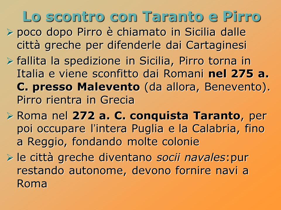 Lo scontro con Taranto e Pirro
