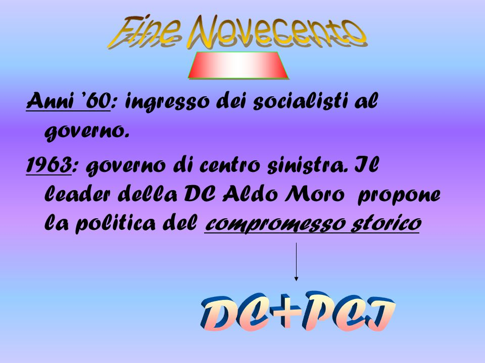 DC+PCI Fine Novecento _____