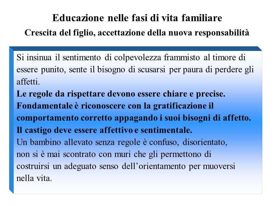 Connu Famiglia : educazione lungo una vita - ppt scaricare QZ13