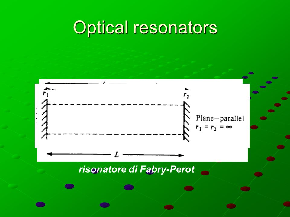 Optical resonators risonatore di Fabry-Perot
