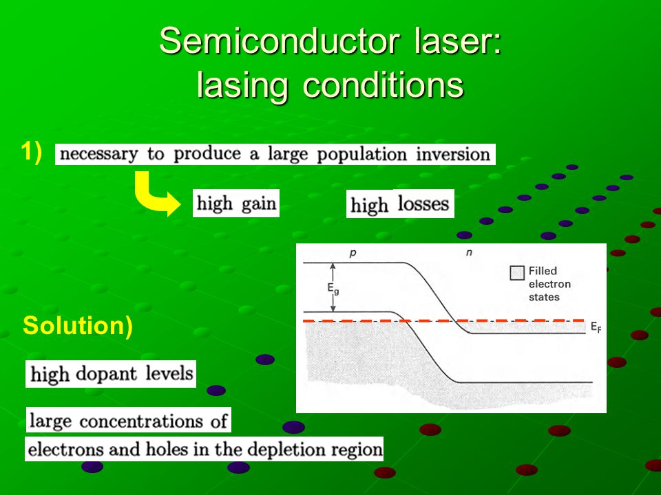 Semiconductor laser: lasing conditions
