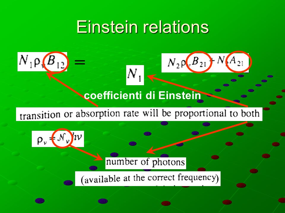 Einstein relations = coefficienti di Einstein ( )