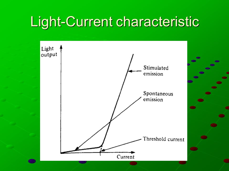 Light-Current characteristic