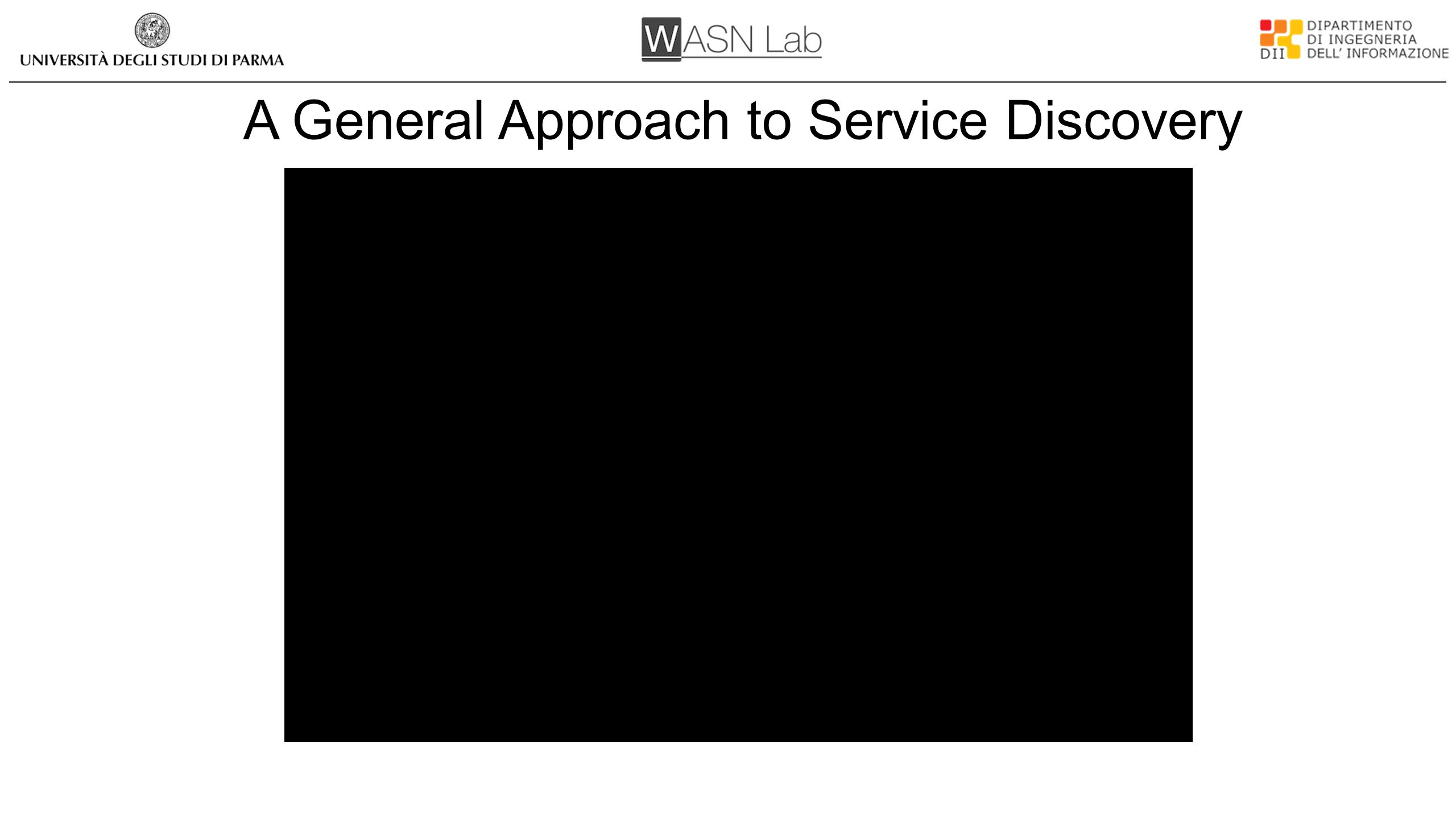 A General Approach to Service Discovery
