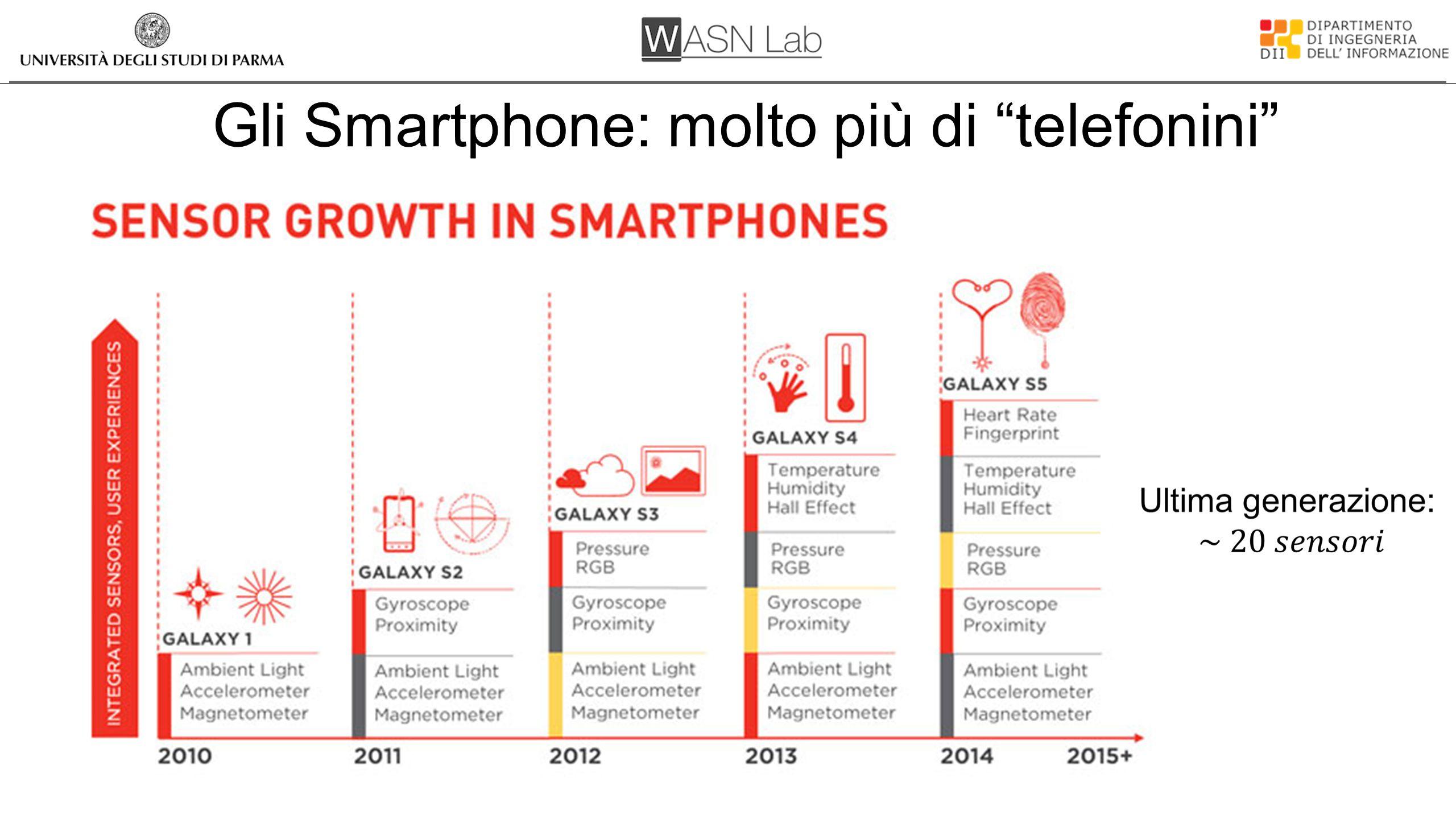 Gli Smartphone: molto più di telefonini