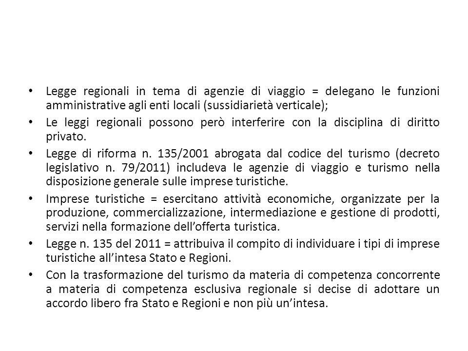 Legge regionali in tema di agenzie di viaggio = delegano le funzioni amministrative agli enti locali (sussidiarietà verticale);