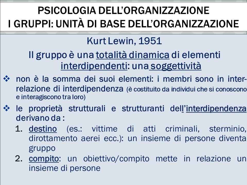 Psicologia dell'organizzazione I gruppi: unità di base dell'organizzazione